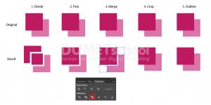 Cara Menggunakan Pathfinder Pada Adobe Illustrator