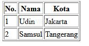 fungsi-colspan-dan-rowspan-table-pada-htmll-rangga1-020817