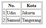 fungsi-colspan-dan-rowspan-table-pada-htmll-rangga3-020817