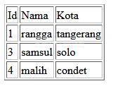 perintah-in-pada-mysql-dan-php-rangga4-090917
