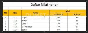 Cara Copy Tabel dari Excel ke Adobe Photoshop