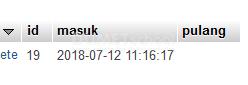 Bermain Dengan Date PHP