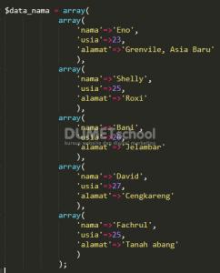 Cara Looping Array Associative Dengan Foreach PHP