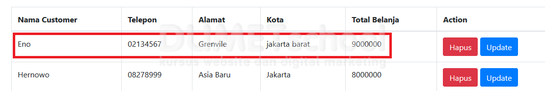CRUD Codeigniter dan Ajax, Update Data