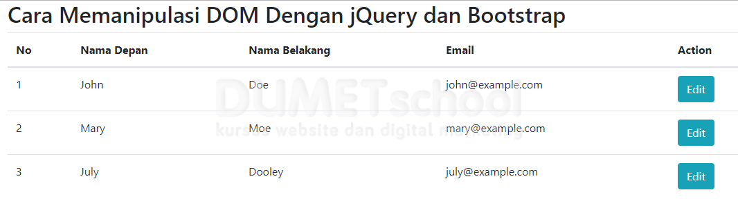 Cara memanipulasi dom dengan jquery dan bootstrap yuk kursus website digital marketing - Jquery refresh div on click ...