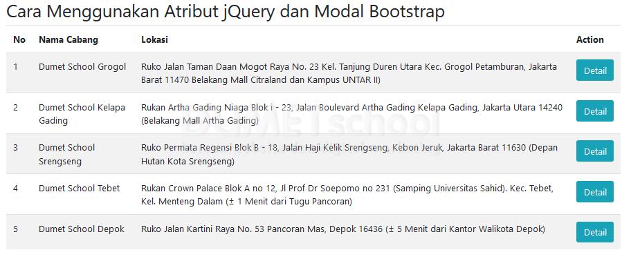 Cara Menggunakan Atribut jQuery dan Modal Bootstrap