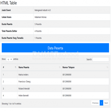 Cara Membuat Layout Multiple Table Dan Datatable