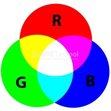 Apa itu Mode Warna RGB dalam Dunia Desain